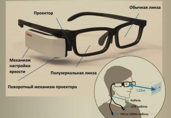 смарт-очки от Toshiba