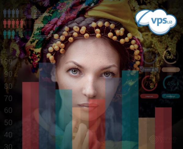 портрет пользователя youtube украина