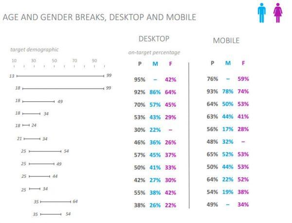 анализ мобильной рекламы