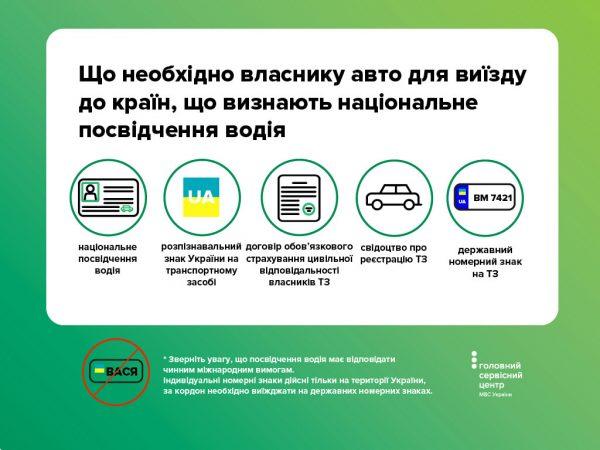 украинский сервис для выезжающих за границу на авто