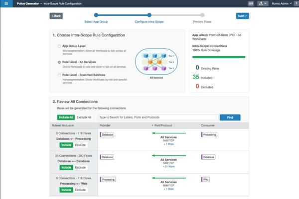 Решение Adaptive Security Platform