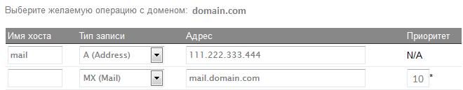 DNS-менеджмент. Добавление MX-записи