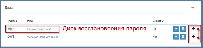 Как восстановить пароль на Windows Cloud VPS