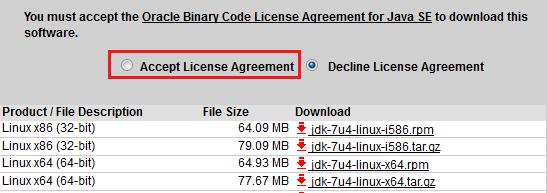 Установка Java на CentOS