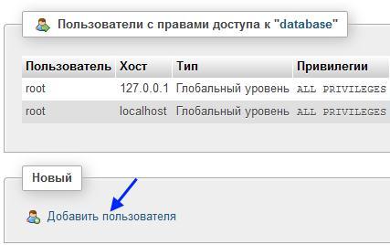 Пользователи с правами доступа к database