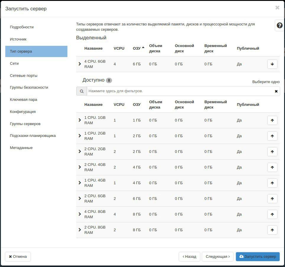 Завершение процесса создания VPS в Openstack